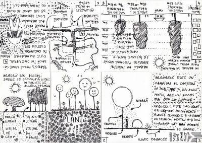 PLANTzine01_layout